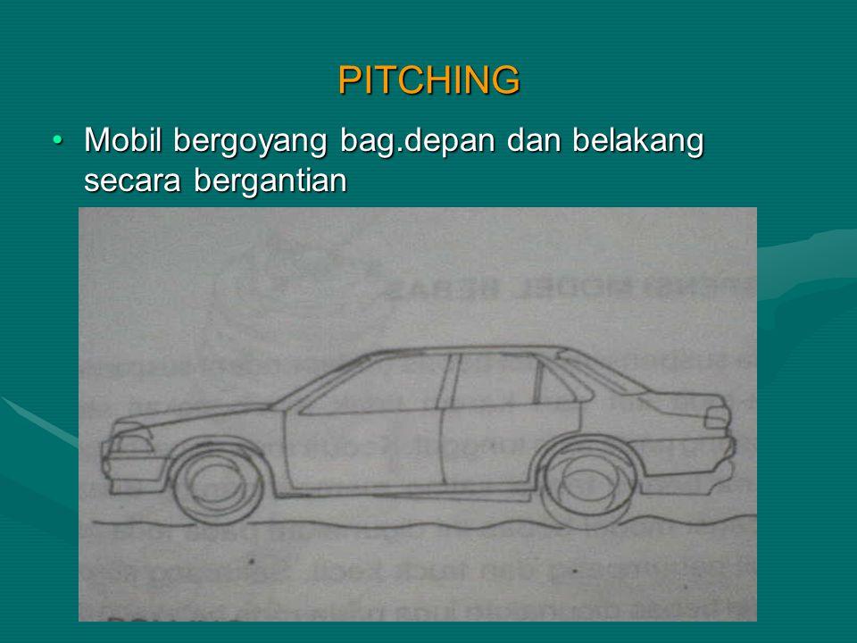 ROLLING Body mobil bergoyang ke sisi kanan dan kiri (rolling)Body mobil bergoyang ke sisi kanan dan kiri (rolling)