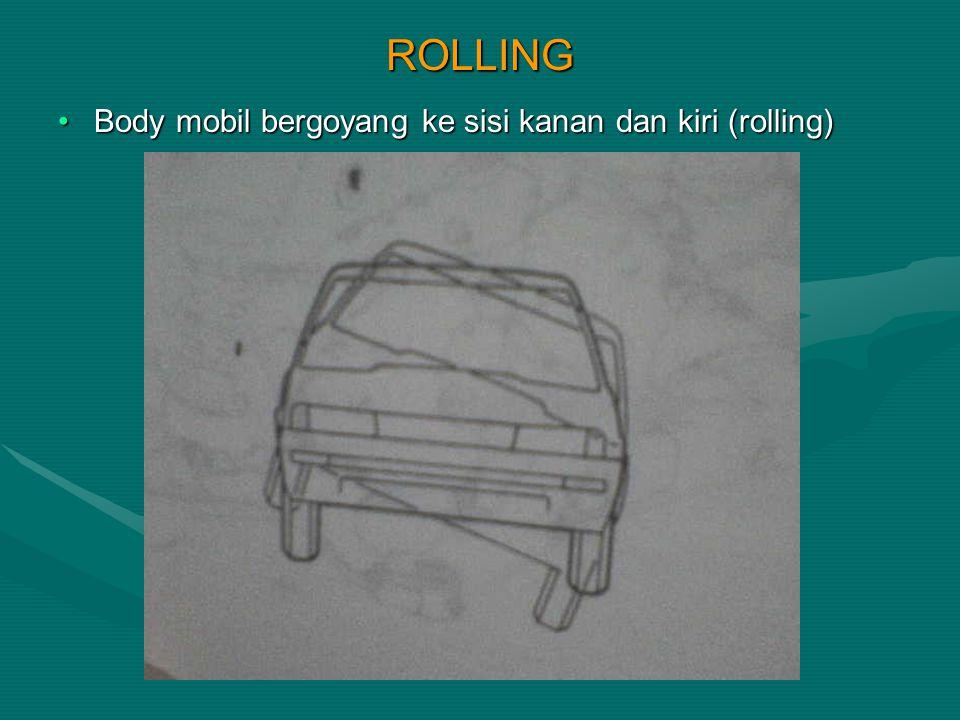 YAWING Gerakan body mobil mengarah memanjang ke kanan dan ke kiri terhadap titik beratGerakan body mobil mengarah memanjang ke kanan dan ke kiri terhadap titik berat