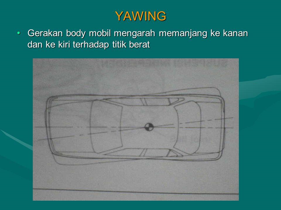 YAWING Gerakan body mobil mengarah memanjang ke kanan dan ke kiri terhadap titik beratGerakan body mobil mengarah memanjang ke kanan dan ke kiri terha