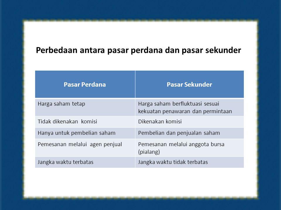 Perbedaan antara pasar perdana dan pasar sekunder Pasar PerdanaPasar Sekunder Harga saham tetapHarga saham berfluktuasi sesuai kekuatan penawaran dan permintaan Tidak dikenakan komisiDikenakan komisi Hanya untuk pembelian sahamPembelian dan penjualan saham Pemesanan melalui agen penjualPemesanan melalui anggota bursa (pialang) Jangka waktu terbatasJangka waktu tidak terbatas