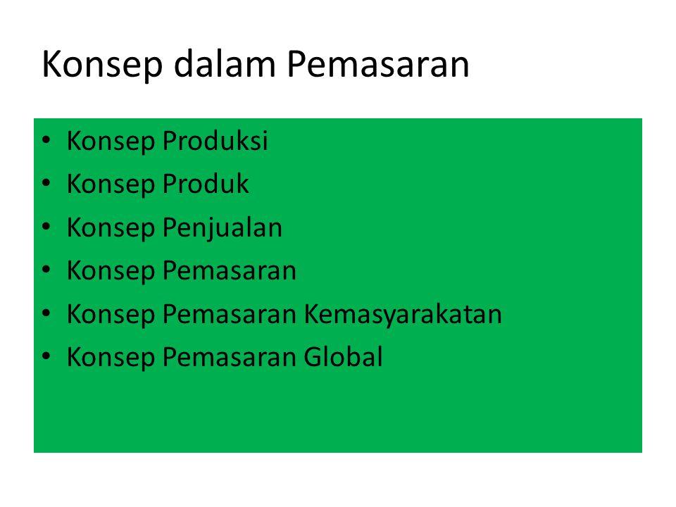Konsep dalam Pemasaran Konsep Produksi Konsep Produk Konsep Penjualan Konsep Pemasaran Konsep Pemasaran Kemasyarakatan Konsep Pemasaran Global
