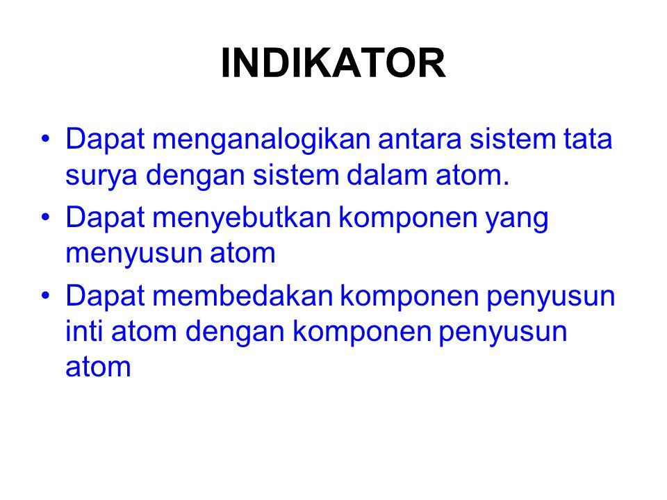INDIKATOR Dapat menganalogikan antara sistem tata surya dengan sistem dalam atom. Dapat menyebutkan komponen yang menyusun atom Dapat membedakan kompo