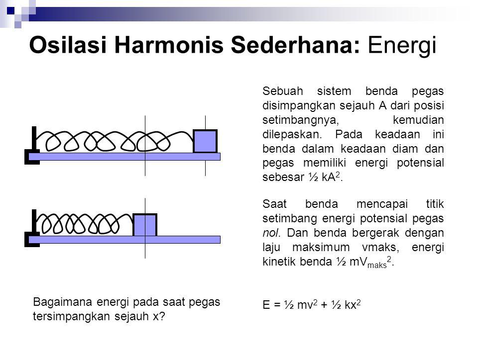 Osilasi Harmonis Sederhana: Energi Sebuah sistem benda pegas disimpangkan sejauh A dari posisi setimbangnya, kemudian dilepaskan. Pada keadaan ini ben