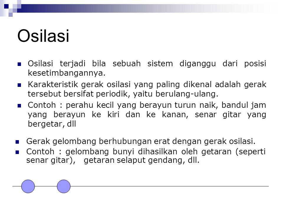 Osilasi Osilasi terjadi bila sebuah sistem diganggu dari posisi kesetimbangannya. Karakteristik gerak osilasi yang paling dikenal adalah gerak tersebu