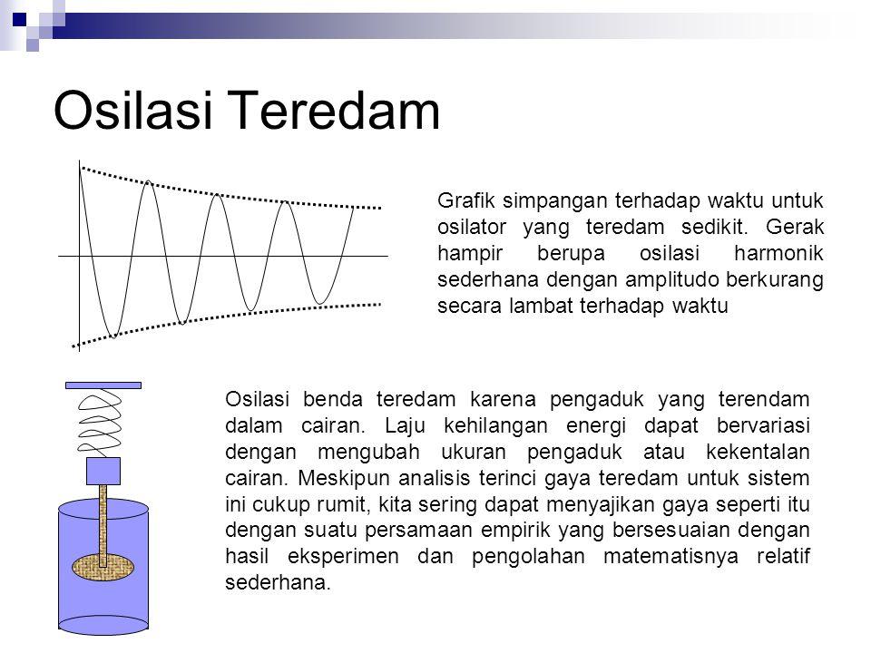 Osilasi Teredam Grafik simpangan terhadap waktu untuk osilator yang teredam sedikit. Gerak hampir berupa osilasi harmonik sederhana dengan amplitudo b