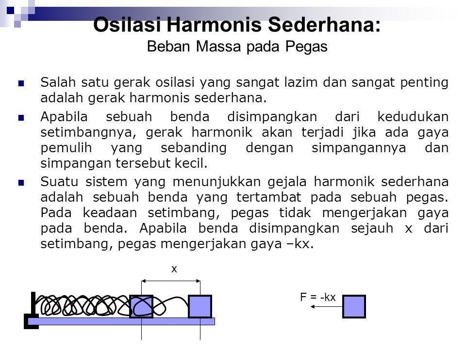 Osilasi Harmonis Sederhana: Beban Massa pada Pegas F = -kx Perhatikan kembali sistem benda pegas.