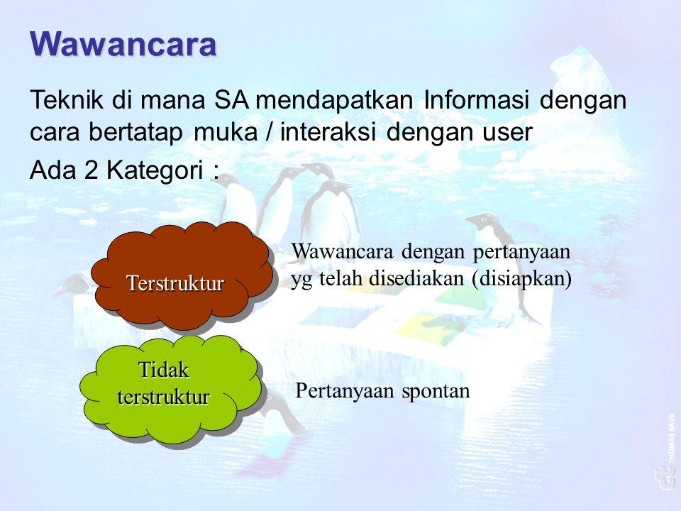 Wawancara Teknik di mana SA mendapatkan Informasi dengan cara bertatap muka / interaksi dengan user Ada 2 Kategori : Tidak terstruktur Pertanyaan spon