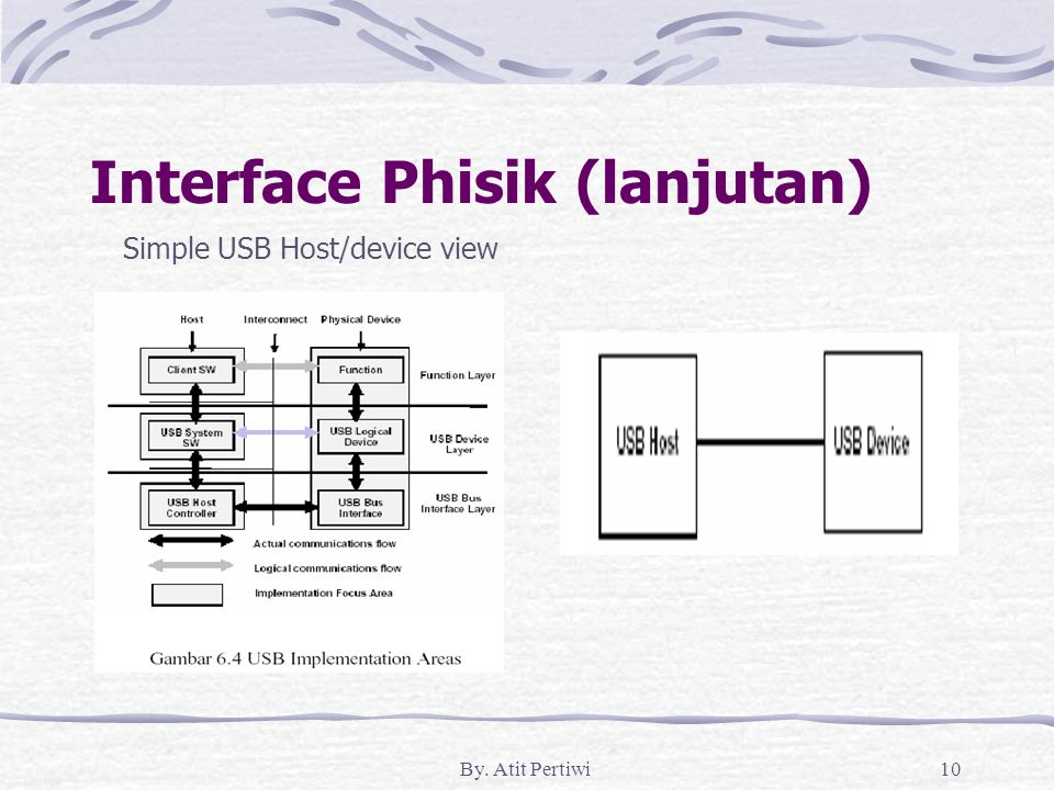 By. Atit Pertiwi10 Interface Phisik (lanjutan) Simple USB Host/device view