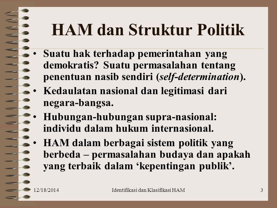 12/18/2014Identifikasi dan Klasifikasi HAM3 HAM dan Struktur Politik Suatu hak terhadap pemerintahan yang demokratis? Suatu permasalahan tentang penen