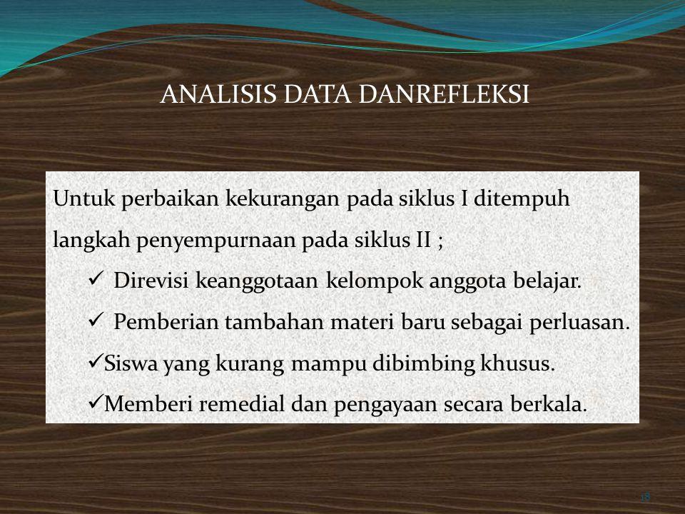 ANALISIS DATA DAN REFLEKSI SIKLUS I.  Proses tindakan siklus I mengobservasi dan menilai proses dan hasil pembelajaran dengan menggunakan Modul.  Re