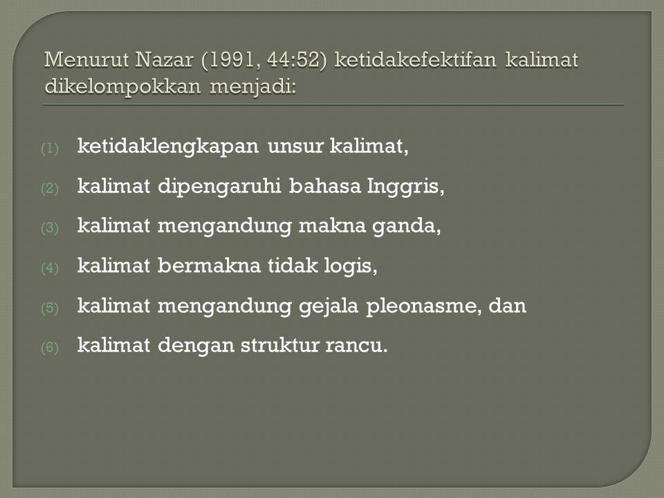 (1) ketidaklengkapan unsur kalimat, (2) kalimat dipengaruhi bahasa Inggris, (3) kalimat mengandung makna ganda, (4) kalimat bermakna tidak logis, (5)