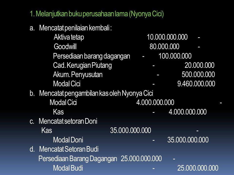 Dalam perjanjian ditentukan : 1. Piutang dagang Rp 20.000.000 diperkirakan tak dapat ditagih. 2. Persediaan milik Nyonya Cici dinilai Rp 400.000.000.