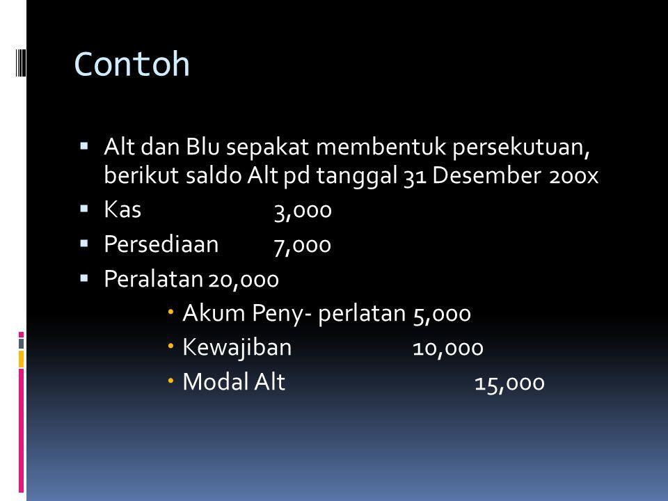 Persekutuan A2 Laporan Neraca 1 Maret 200X (dalam ribuan) AssetsLiabilities Kas Rp 30.000. Hutang Dagang Rp 170.000 Piutang Rp 60.000 Peny. P (Rp 10.0