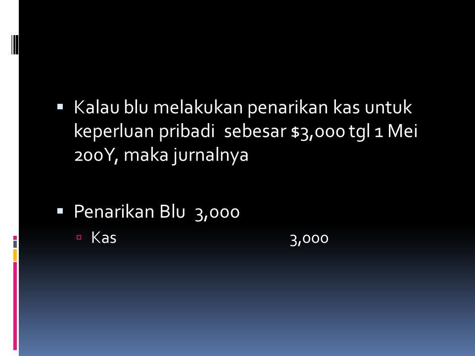 1 Januari 200Y  Kas13,000  Persediaan9,000  Peralatan19,000 Kewajiban11,000 Modal Alt20,000 Modal Blu10,000 Pembentukan persekutuan AB dg penyetora