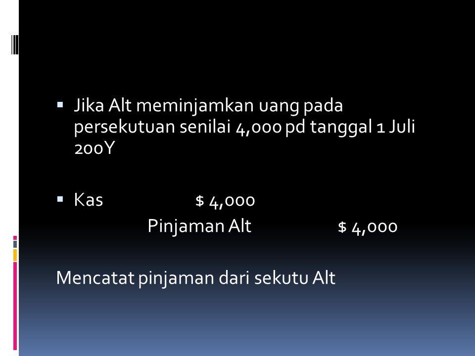  Kalau blu melakukan penarikan kas untuk keperluan pribadi sebesar $3,000 tgl 1 Mei 200Y, maka jurnalnya  Penarikan Blu3,000  Kas3,000