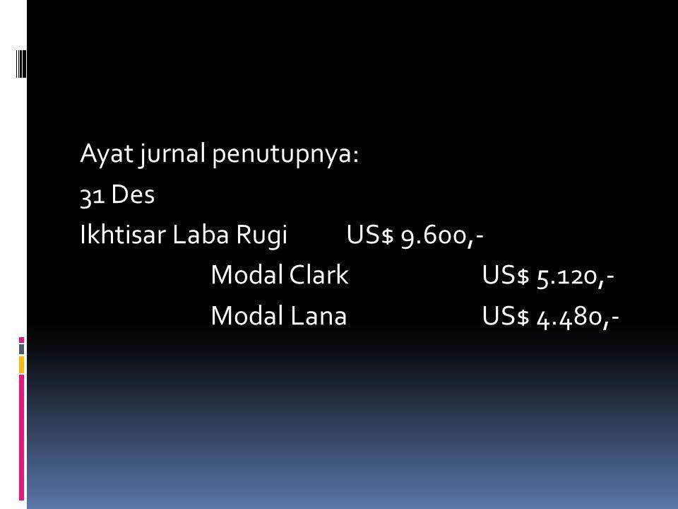 Contoh: Clark dan Lana membentuk sekutu untuk eksplorasi minyak. Dengan modal masing-masing sebesar US$ 8.000 dan US$ 10.000. Berdasarkan penjanjian s