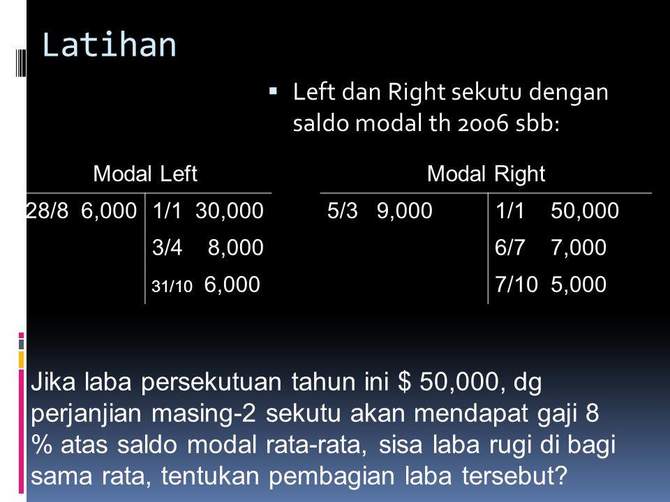 Perhitungan pembagian laba persekutuan Jon dan Pete PerkiraanJonPeteTotal Total labaUS$ 120.000,- - Bunga modalUS$ 8.000,-US$ 4.800,- Total(US$12.800,