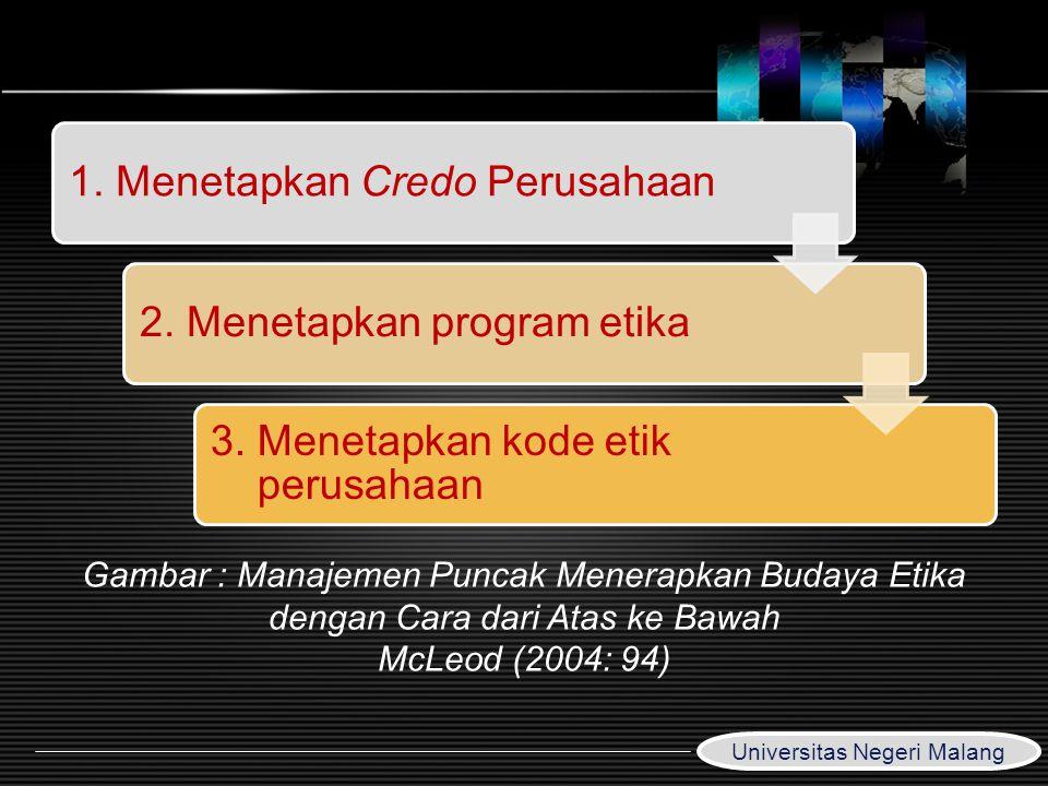 LOGO www.themegallery.com 1. Menetapkan Credo Perusahaan2. Menetapkan program etika 3. Menetapkan kode etik perusahaan Gambar : Manajemen Puncak Mener