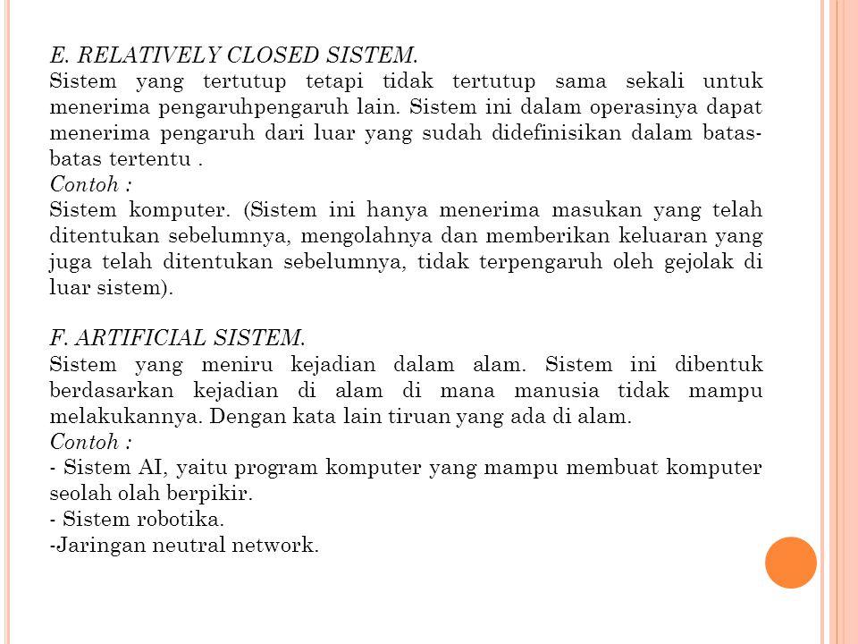 G.NATURAL SISTEM. Sistem yang dibentuk dari kejadian dalam alam.