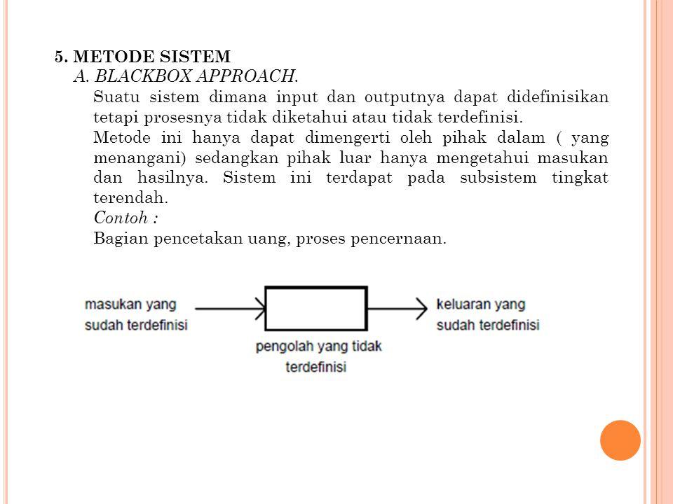 B.ANALITYC SISTEM.