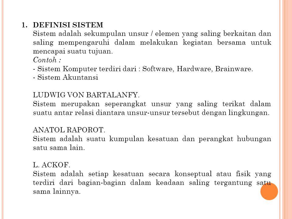 Syarat-syarat sistem : 1.Sistem harus dibentuk untuk menyelesaikan tujuan.