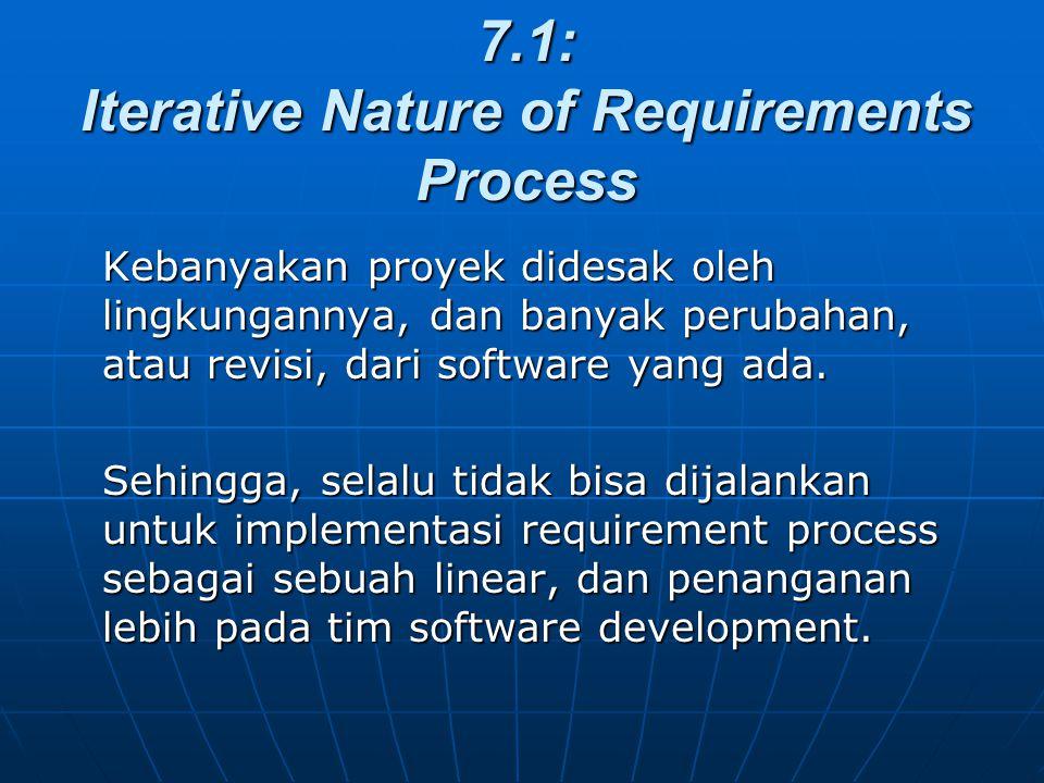 7.1: Iterative Nature of Requirements Process Kebanyakan proyek didesak oleh lingkungannya, dan banyak perubahan, atau revisi, dari software yang ada.