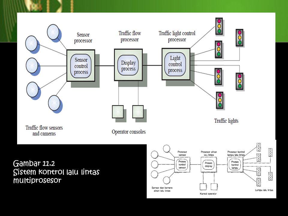 Gambar 11.2 Sistem kontrol lalu lintas multiprosesor