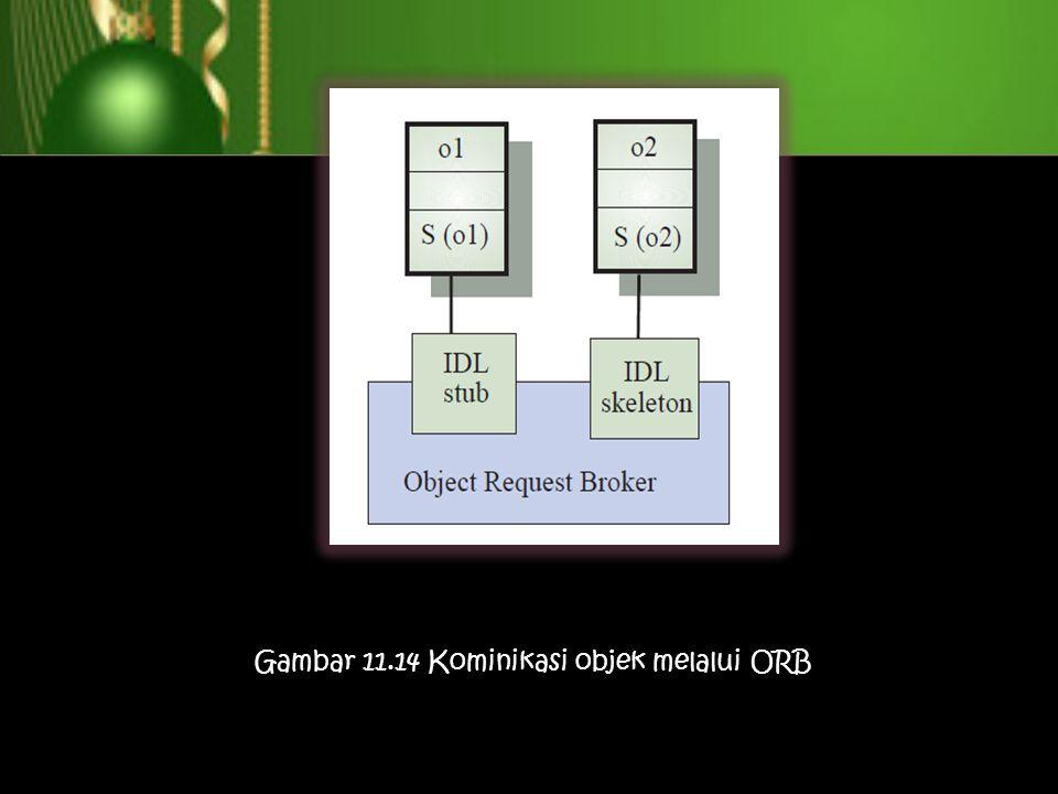 Gambar 11.14 Kominikasi objek melalui ORB