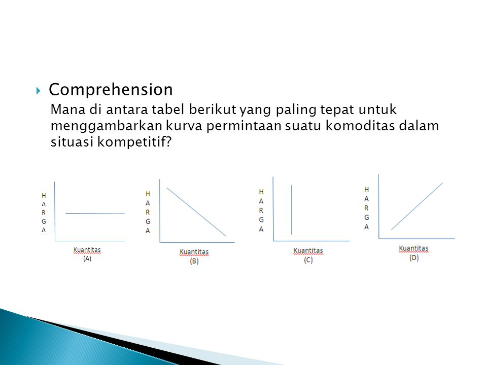  Comprehension Mana di antara tabel berikut yang paling tepat untuk menggambarkan kurva permintaan suatu komoditas dalam situasi kompetitif?
