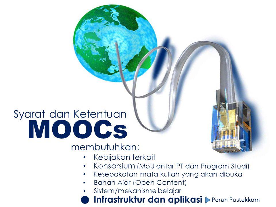 MOOCs membutuhkan: Syarat dan Ketentuan Kebijakan terkait Konsorsium (MoU antar PT dan Program Studi) Kesepakatan mata kuliah yang akan dibuka Bahan A