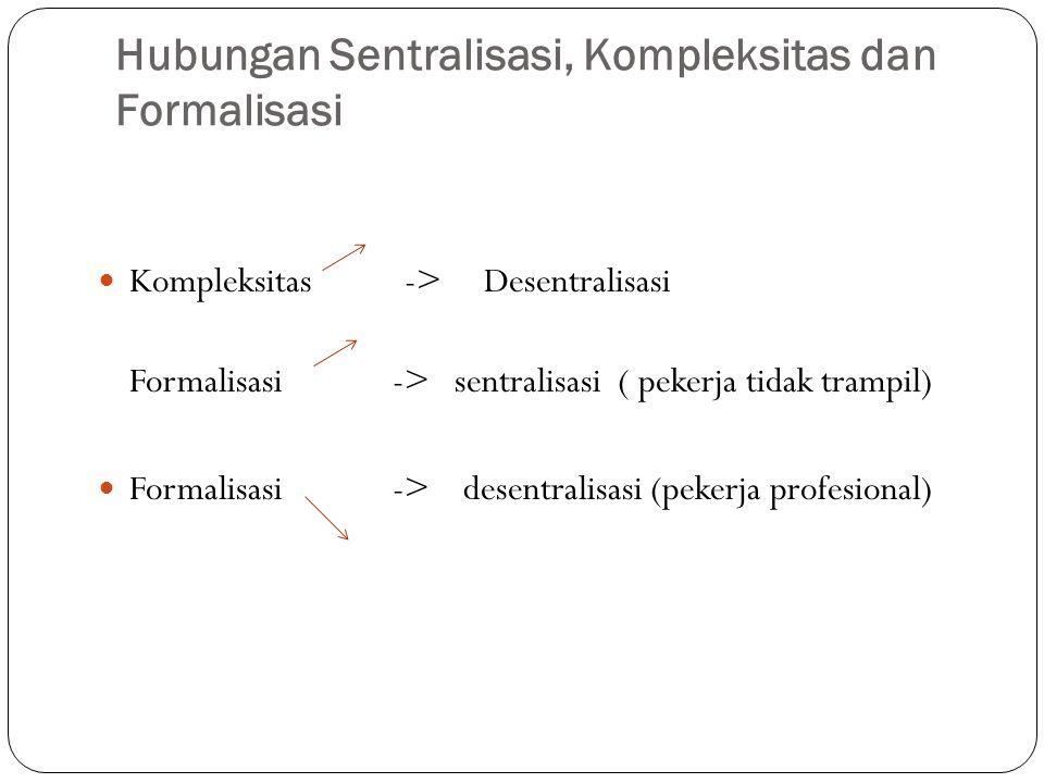 Hubungan sentralisasi, Kompleksitas dan Formalisasi Hubungan Sentralisasi, Kompleksitas dan Formalisasi Kompleksitas -> Desentralisasi Formalisasi ->
