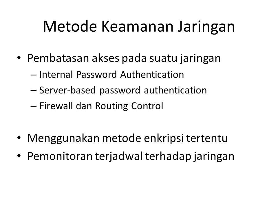 Metode Keamanan Jaringan Pembatasan akses pada suatu jaringan – Internal Password Authentication – Server-based password authentication – Firewall dan
