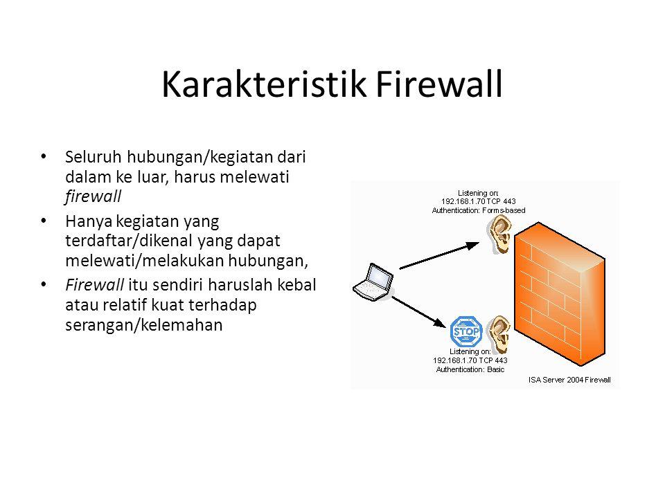 Karakteristik Firewall Seluruh hubungan/kegiatan dari dalam ke luar, harus melewati firewall Hanya kegiatan yang terdaftar/dikenal yang dapat melewati