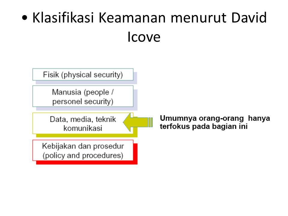 Klasifikasi Keamanan menurut David Icove