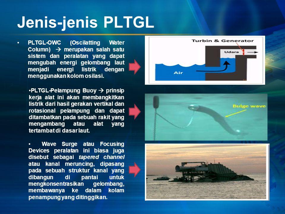 Prinsip Kerja PLTGL Generator Turbin Mesin konversi energi Gelombang laut Energi Gelombang laut Beban/konsumen