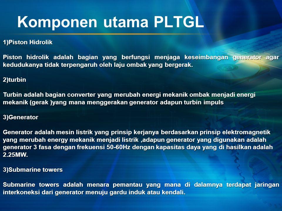 Komponen utama PLTGL 1)Piston Hidrolik Piston hidrolik adalah bagian yang berfungsi menjaga keseimbangan generator agar kedudukanya tidak terpengaruh oleh laju ombak yang bergerak.