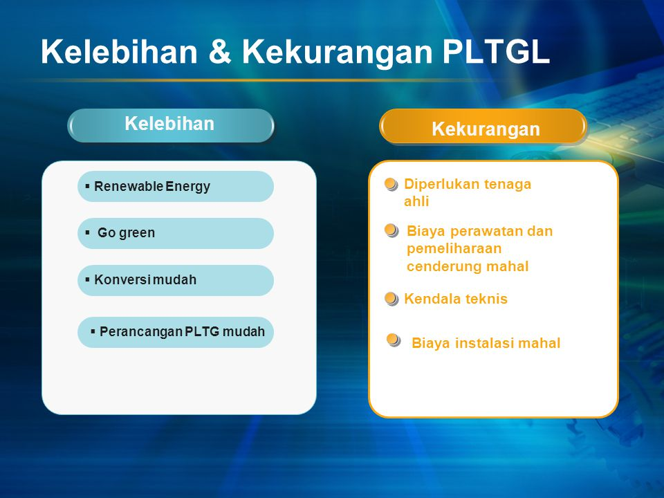 Kelebihan & Kekurangan PLTGL Kelebihan Kekurangan Biaya perawatan dan pemeliharaan cenderung mahal Kendala teknis  Renewable Energy  Go green  Konversi mudah  Perancangan PLTG mudah Diperlukan tenaga ahli Biaya instalasi mahal