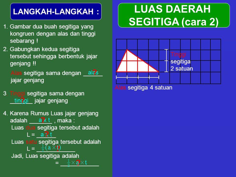 LUAS DAERAH SEGITIGA (cara 2) LANGKAH-LANGKAH : 1. Gambar dua buah segitiga yang kongruen dengan alas dan tinggi sebarang ! Tinggi segitiga 2 satuan A