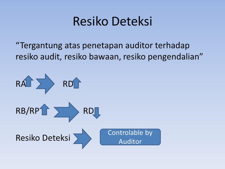 "Resiko Deteksi ""Tergantung atas penetapan auditor terhadap resiko audit, resiko bawaan, resiko pengendalian"" RA RD RB/RPRD Resiko Deteksi Controlable"