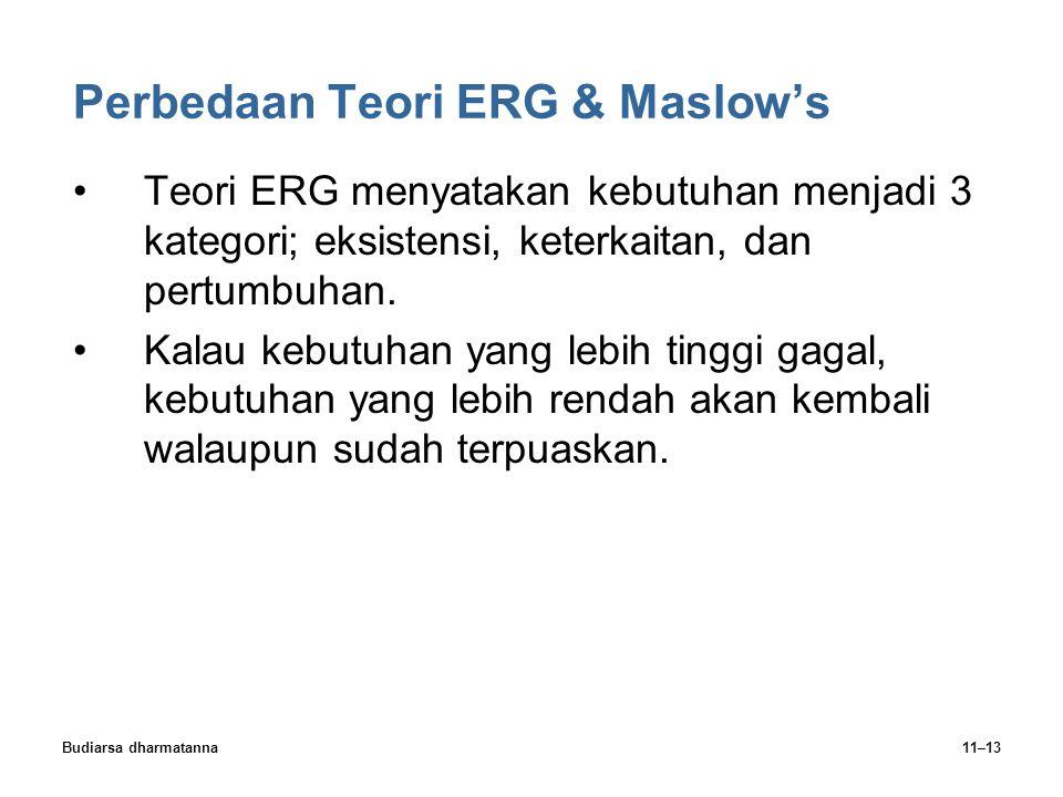 Budiarsa dharmatanna11–13 Perbedaan Teori ERG & Maslow's Teori ERG menyatakan kebutuhan menjadi 3 kategori; eksistensi, keterkaitan, dan pertumbuhan.