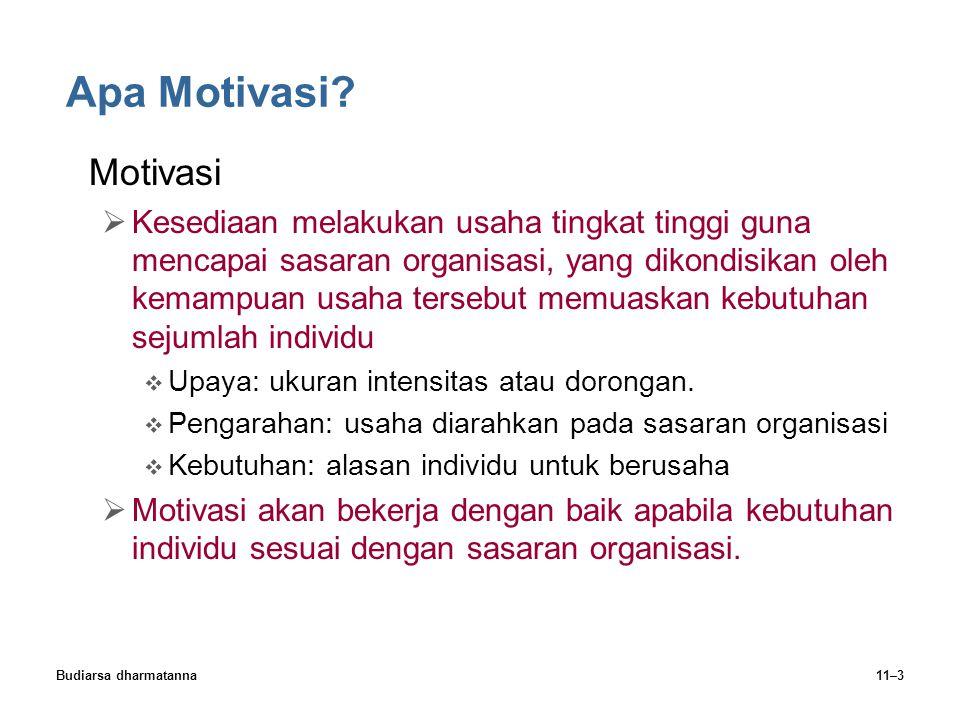 Budiarsa dharmatanna11–3 Apa Motivasi.