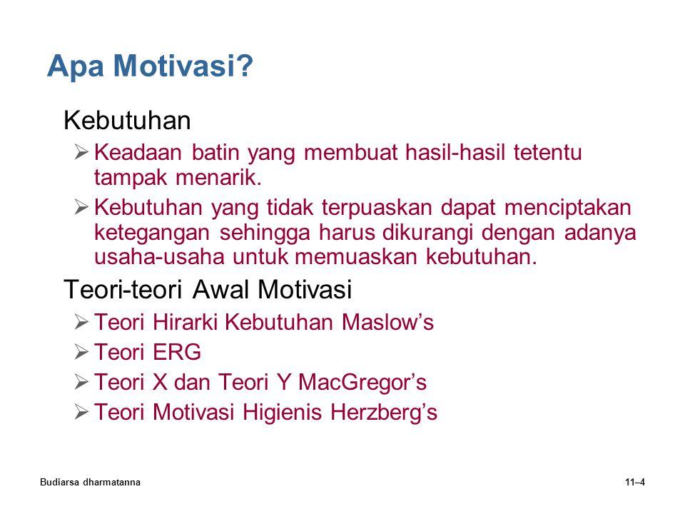 Budiarsa dharmatanna11–4 Apa Motivasi.