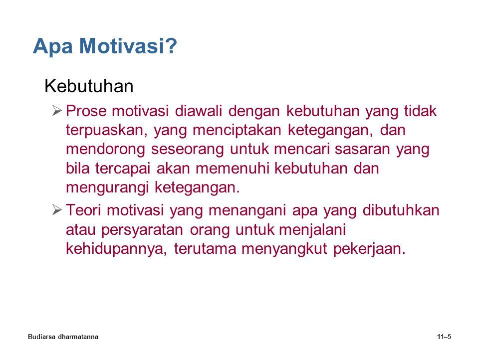 Budiarsa dharmatanna11–5 Apa Motivasi.