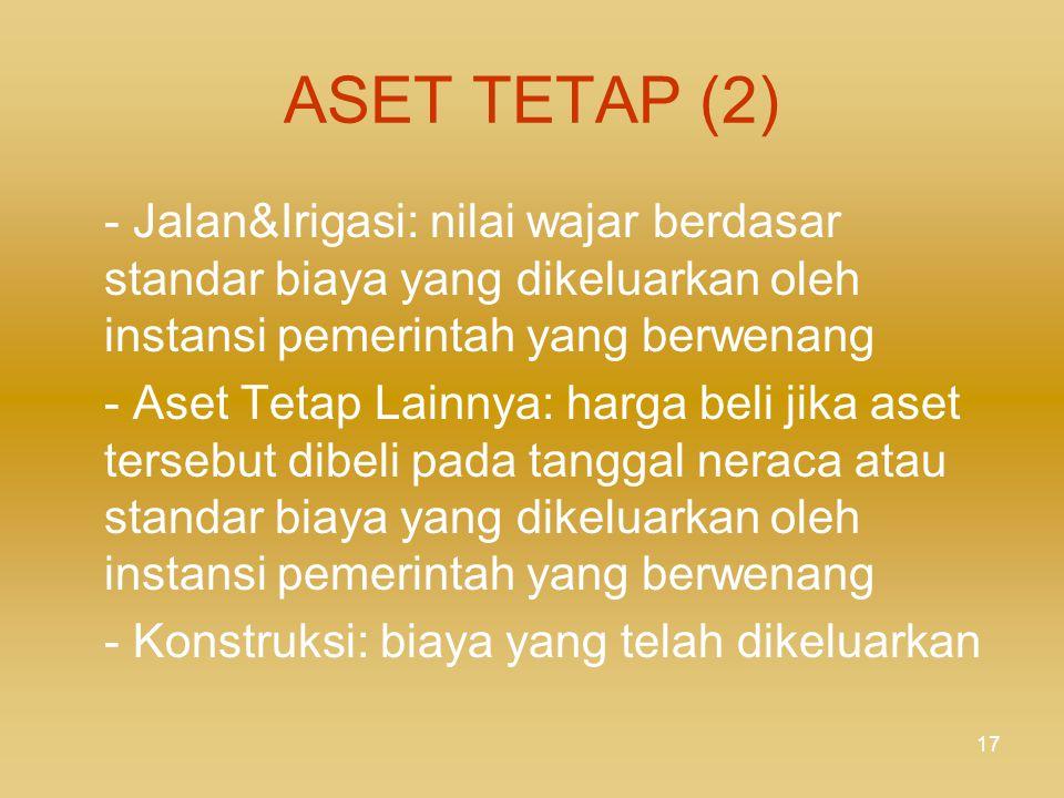 16 ASET TETAP (1) Klasifikasi: Tanah;Peralatan dan Mesin; Gedung dan Bangunan; Jalan,Irigasi dan Jaringan; Aset Tetap Lainnya; Konstruksi dalam Penger