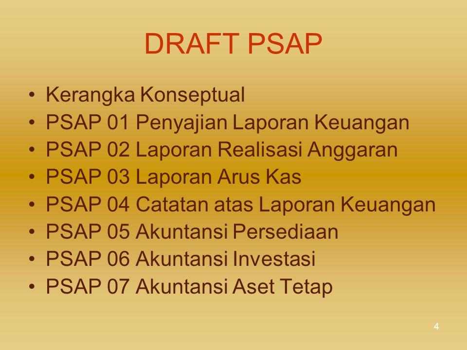 3 Draft Pernyataan Standar Akuntansi Pemerintah (DPSAP) Sampai saat ini Komite Standar Akuntansi Pemerintah (KSAP) telah menyusun 11 DPSAP dan Kerangk