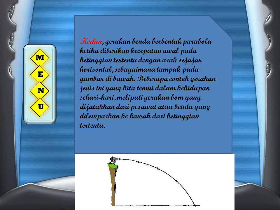 Ketiga, gerakan benda berbentuk parabola ketika diberikan kecepatan awal dari ketinggian tertentu dengan sudut teta terhadap garis horisontal, sebagaimana tampak pada gambar di bawah M E N U