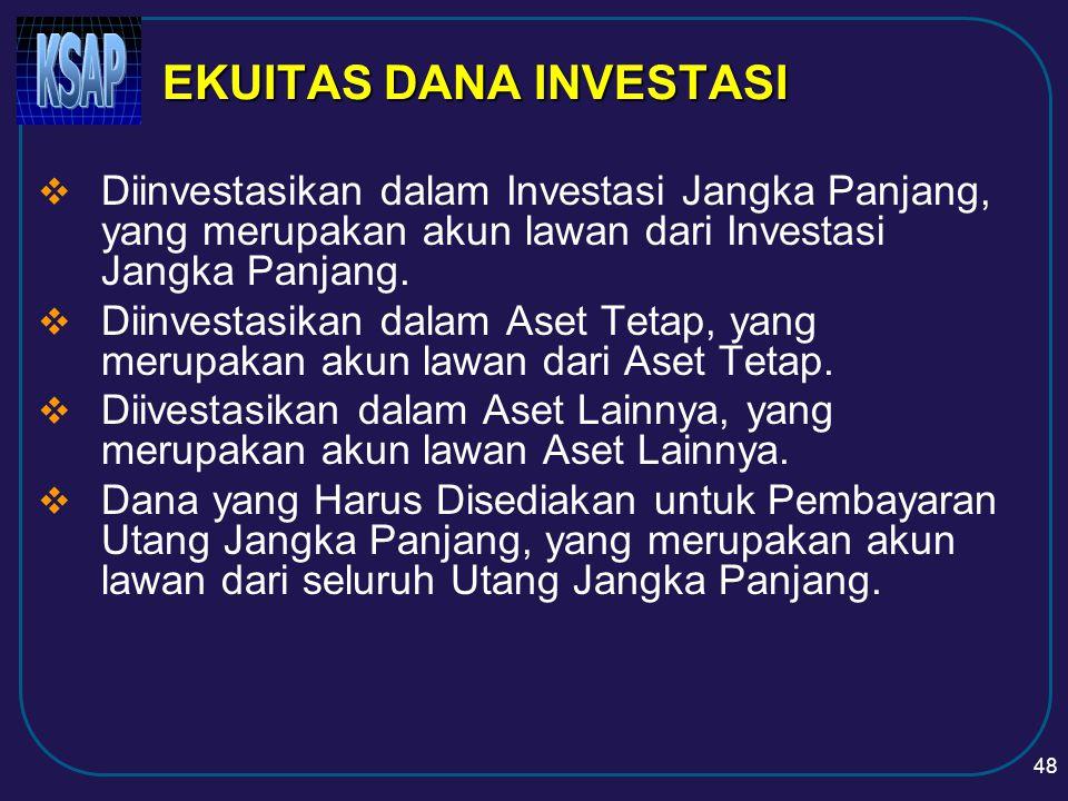 47  SiLPA merupakan akun lawan yang menampung kas dan setara kas serta investasi jangka pendek.