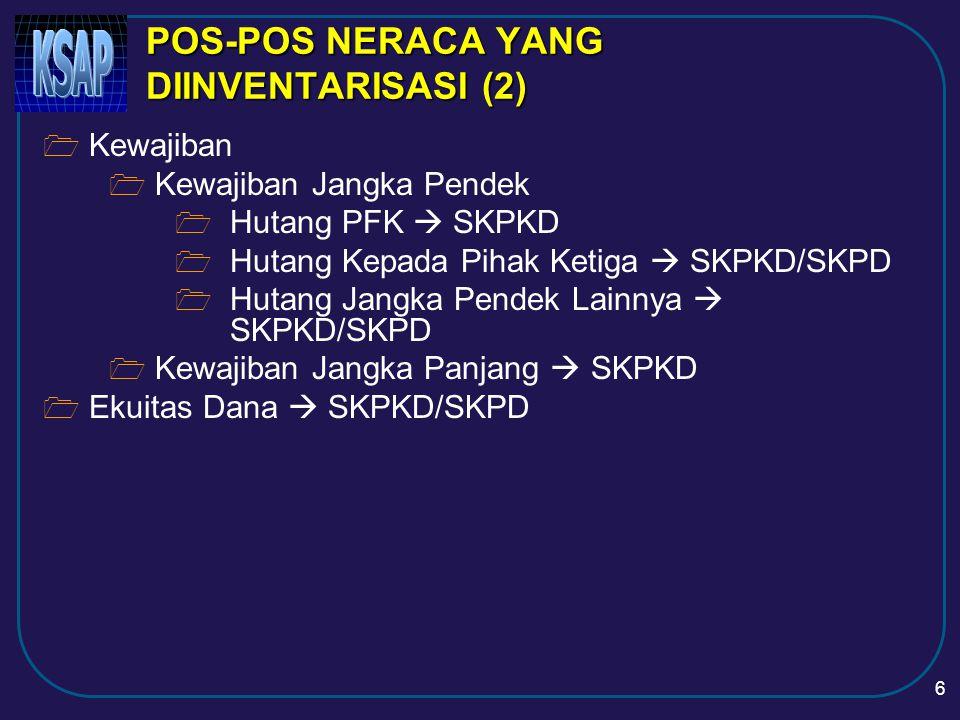 16 PIUTANG PAJAK (2)  Pajak daerah dikelola oleh PPKD.