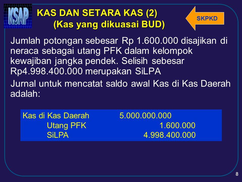 8 Jumlah potongan sebesar Rp 1.600.000 disajikan di neraca sebagai utang PFK dalam kelompok kewajiban jangka pendek.