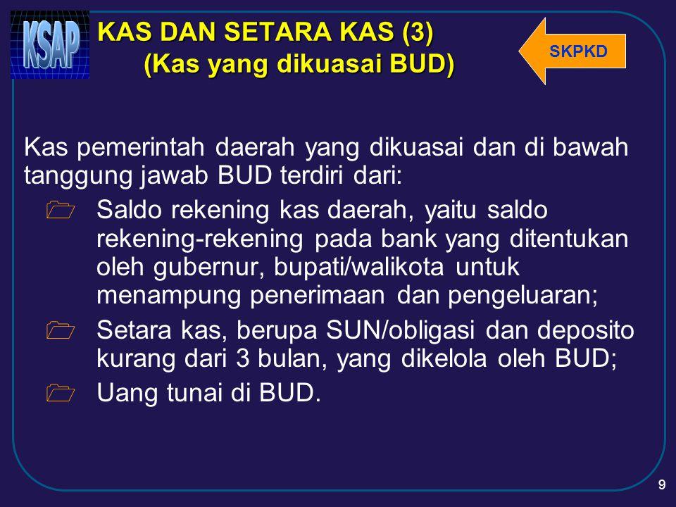 19 PERSEDIAAN (2) Jawaban: Nilai persediaan tersebut akan dicantumkan dalam neraca sebesar Rp3.000.000 [100 X Rp30.000 (harga pembelian terakhir)].